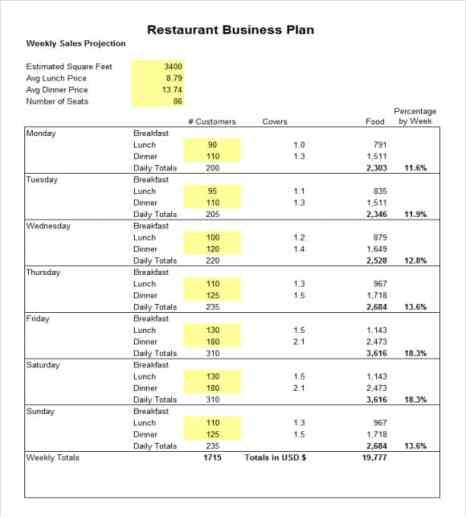 Restaurant Business Plan example 541