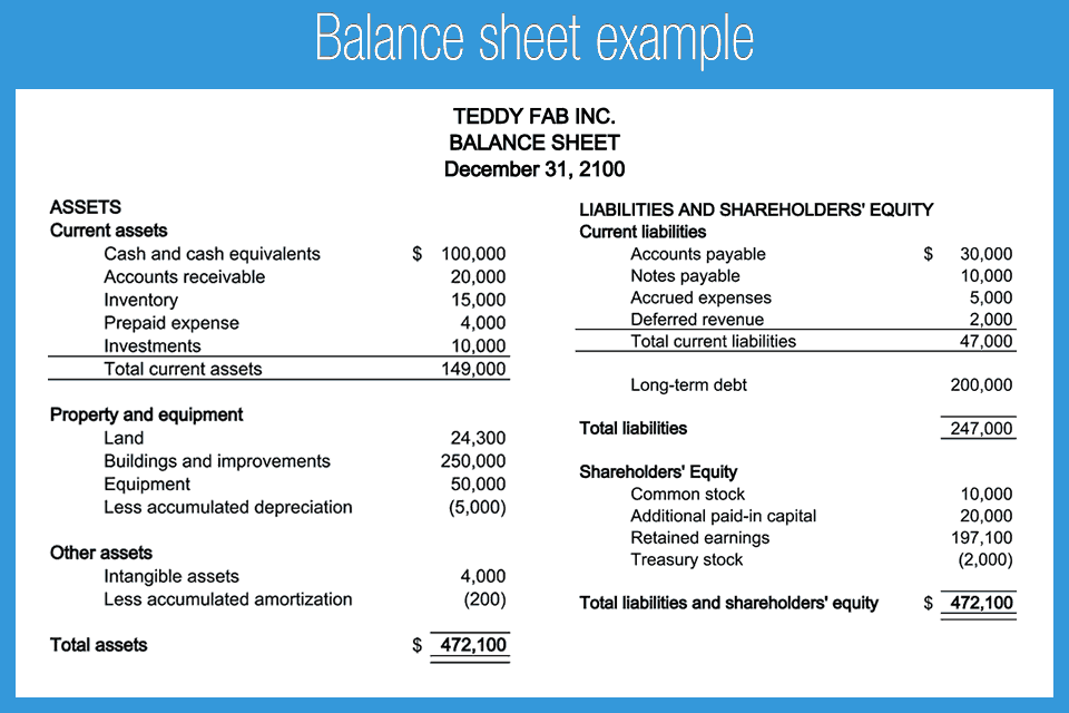 Balance Sheet Sample 594 Clip