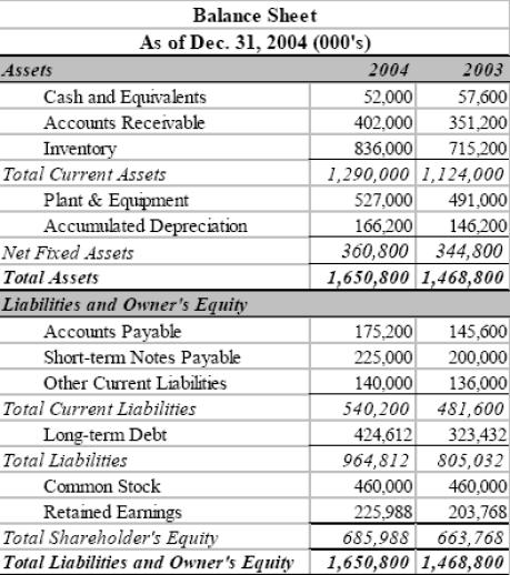 balance sheet sample 69741
