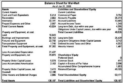 balance sheet sample 7941