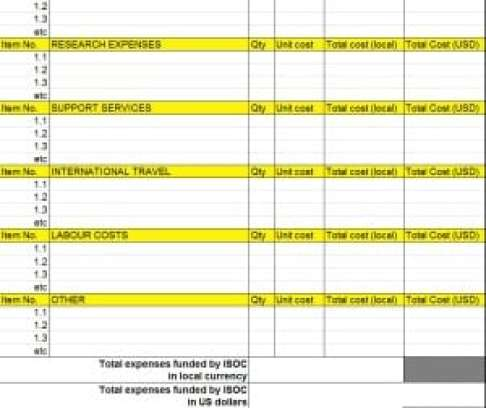 21 Free Financial Report Template Word Excel Formats – Weekly Financial Report Template