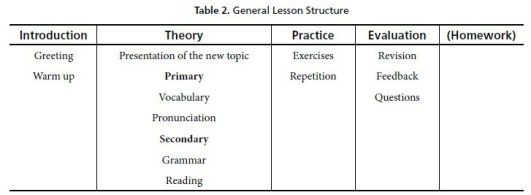 lesson plan example 20.941