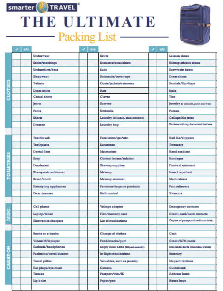 packing list template 2641