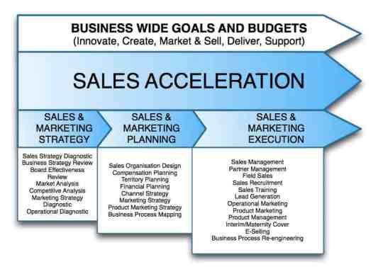 sales plan example 741