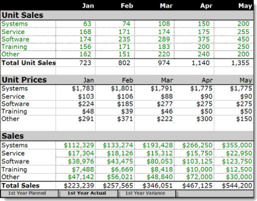 sales plan example 8941