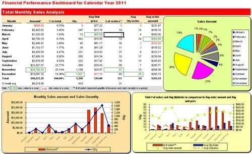 Revenue report template
