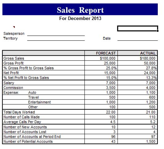 sales report template 168944