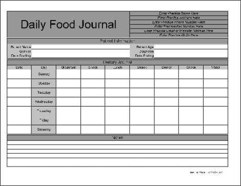 food journal sample 10.641