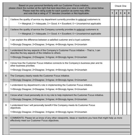 sample survey 10.641