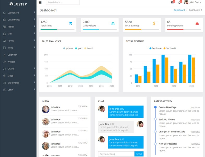 Meter responsive admin dashboard template best premium and free product details meter is a fully responsive admin dashboard template maxwellsz