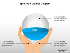 Spheres and Liquids Diagram PowerPoint Templates and