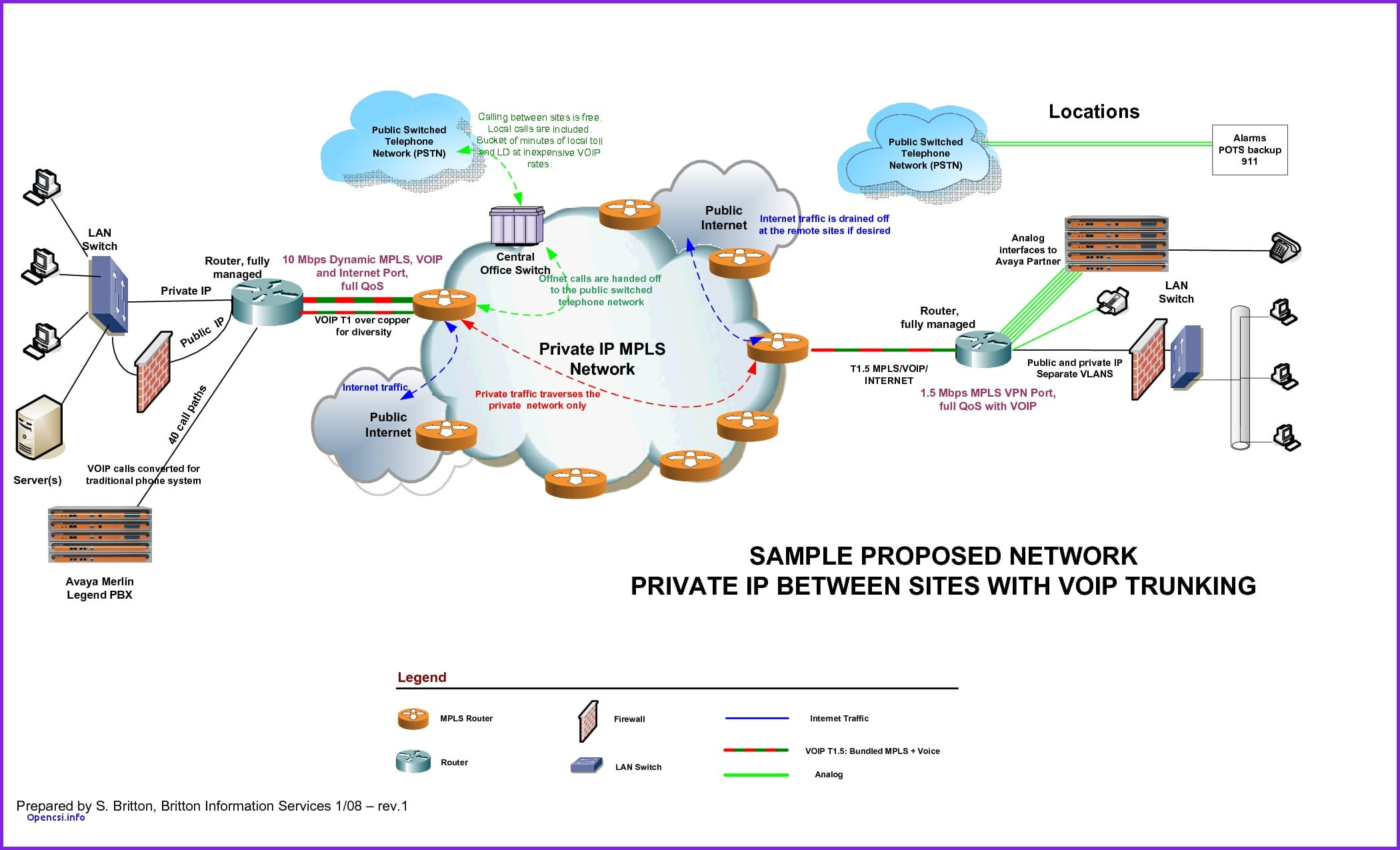 Great starting point for your next campaign. Download Top Visio Network Diagram Templates For Free