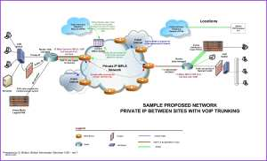 Download Top Visio Network Diagram Templates for Free