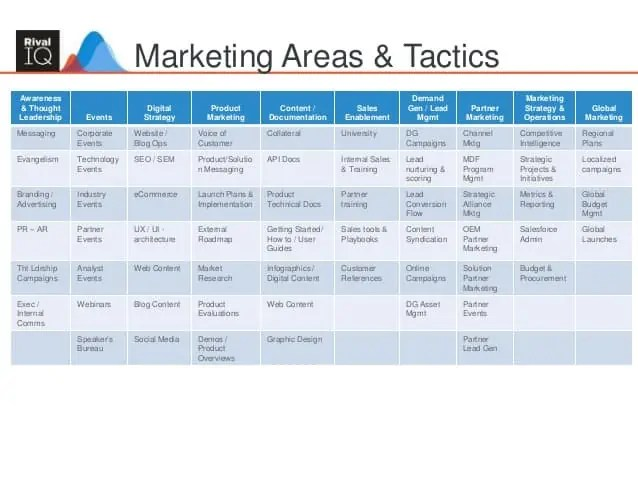 Marketing Plan Template Download Music Marketing Plan Template