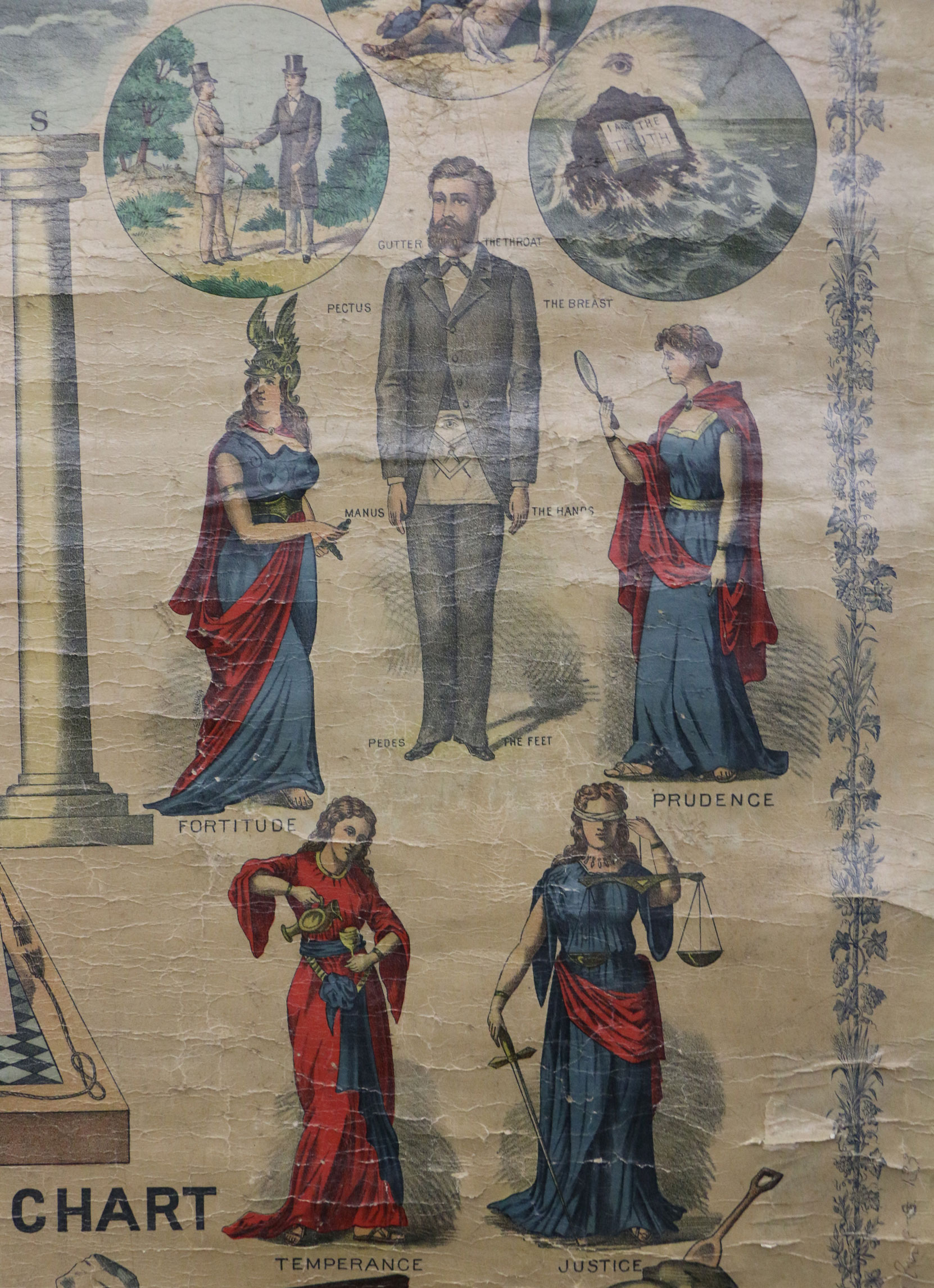 The Four Cardinal Virtues Temple Lodge No 33 Duncan B C