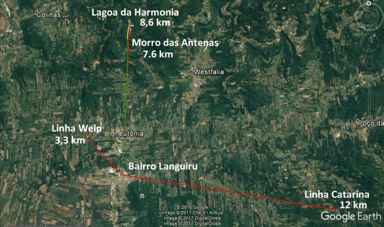 Lozalização e distância entre as estações meteorológicas automáticas e o bairro Languiru