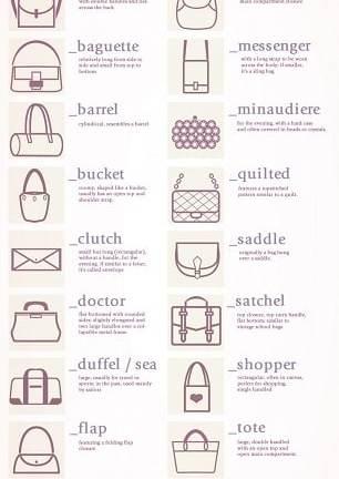 Nom des formes de sac à main : un guide sur 30 types de sac