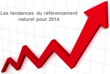 Les tendances du référencement naturel pour 2014
