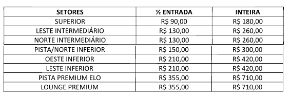 Valores de Ingressos - Roger Waters em Salvador