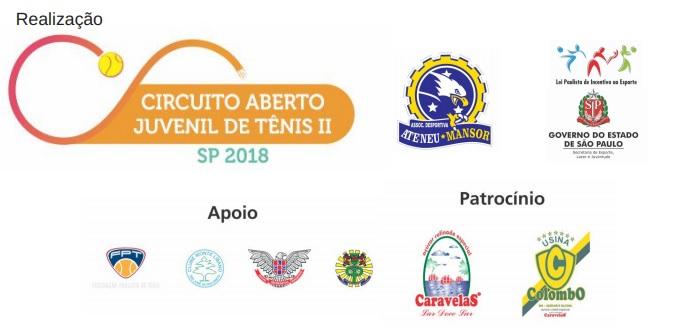 CIRCUITO ABERTO DE TÊNIS JUVENIL – INFORMAÇÕES IMPORTANTES!