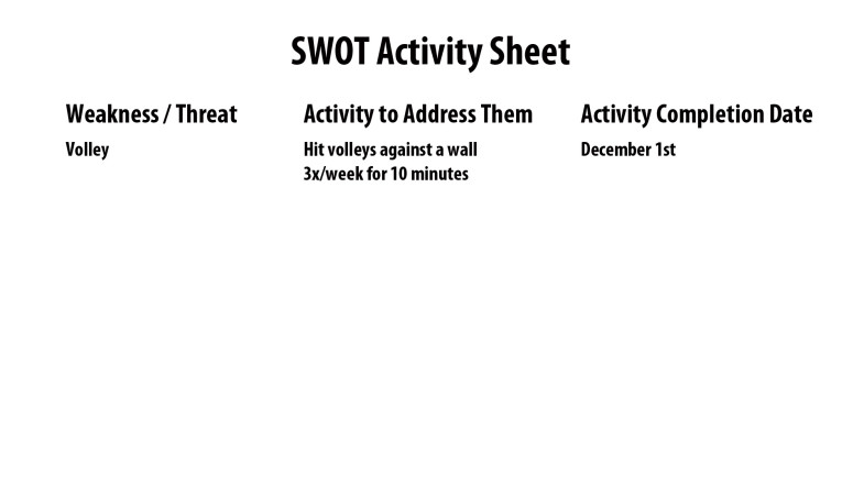SWOT analysis activity sheet