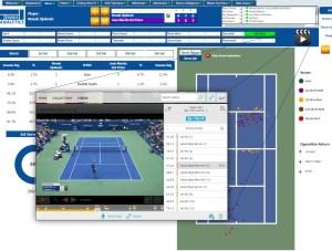 Tennis Analytics team serve dashboard