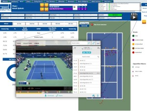 Tennis Analytics team serve dashboard