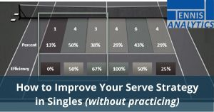 How to improve your serve strategy in singles