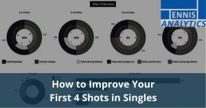Singles strategy-improve first 4 shots