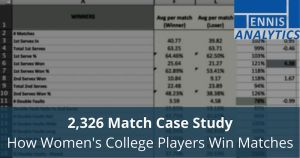 How Women's College Tennis Players Win