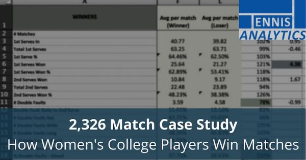 Women's college tennis case study