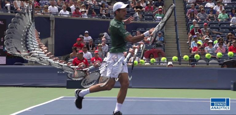 Novak Djokovic's forehand.
