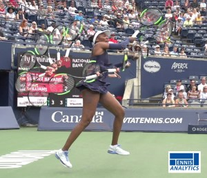 Venus Williams' forehand