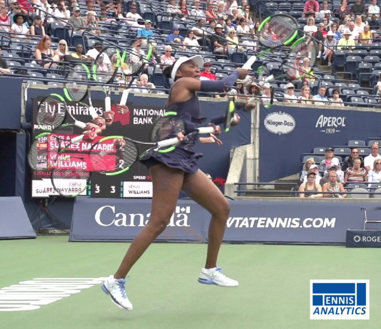 Venus Williams' forehand