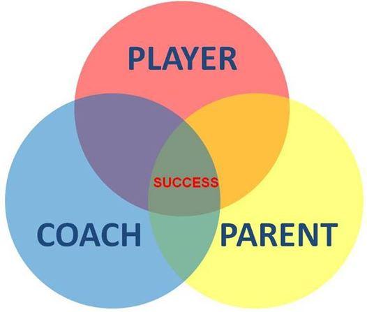 player_coach_parent