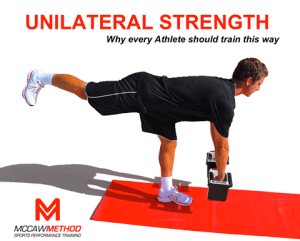 Unilateral Strength