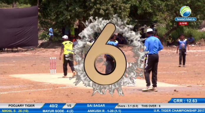 Nikhil Sorte 6 sixes in 6 ball