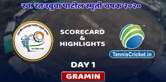 ratanbuva patil 2020 scorecard and highlights