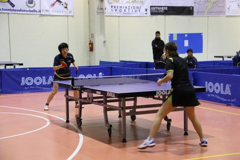 Wei Jian e Marina Conciauro (Foto Gianluca Piu)