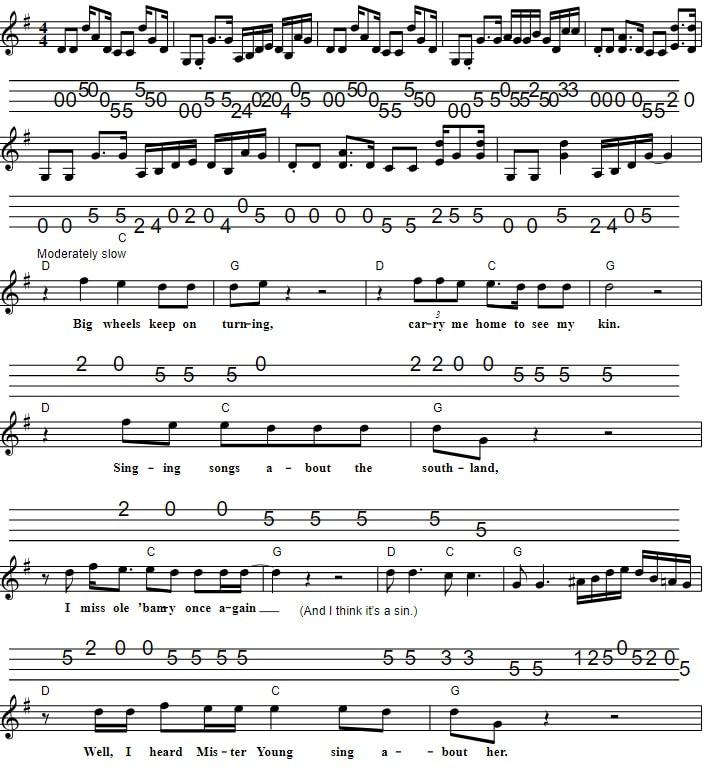 Turn on fullscreen mode (alt + enter) learn sweet home alabama faster with songsterr plus plan! Sweet Home Alabama Sheet Music Tenor Banjo Tabs