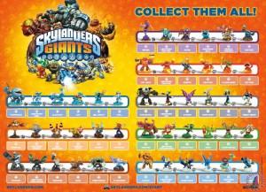skylanders_giants_poster