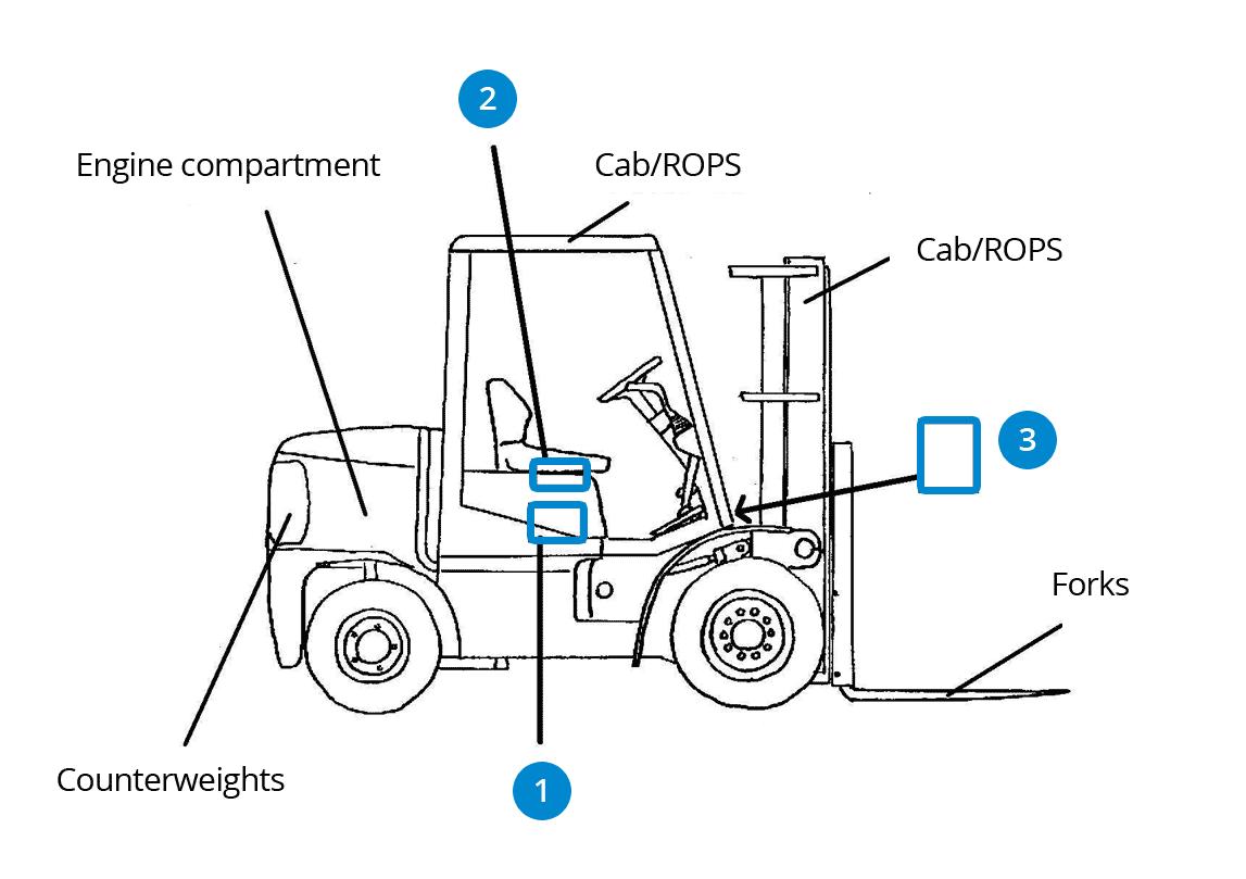 Ter The Equipment Register