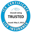 Best rated term life insurance