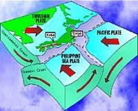 www.terradaily.com/images/tectonics-japan-plates-diagram-bg.jpg