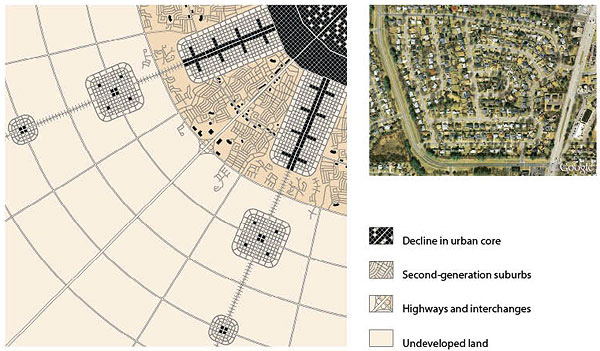 Left: Second-generation suburbs: conventional suburban development created car-dependent sprawl along new highways.  Right: Levittown, New York.