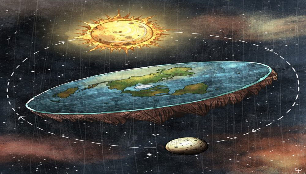 Flat earth in space rotated by sun