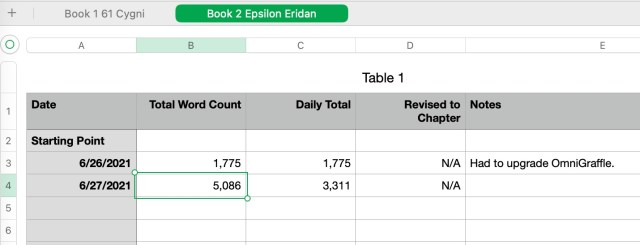 Accountability Post 2021 Week 26: Shockingly, Book 2's word count is on the way up!