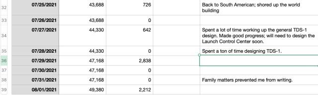 Accountability Post 2021 Week 31: Despite an emotionally tough week, the numbers weren't bad