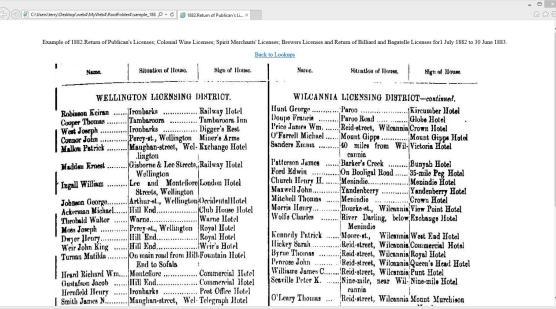 Publicans 1882