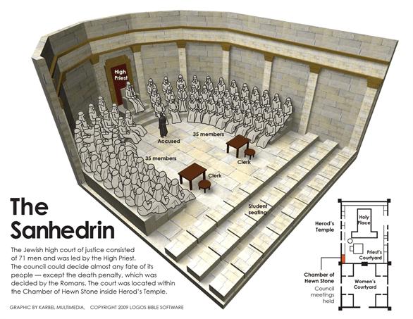 sanhedrin[1]